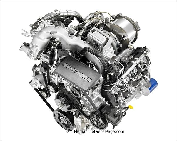 Gm S 2017 6 6l L5p Duramax V 8 Turbo Sel Copyright 2016 Theselpage