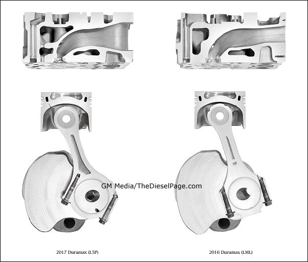 TheDieselPage com - GM's 2017 6 6L L5P Duramax V-8 Turbo