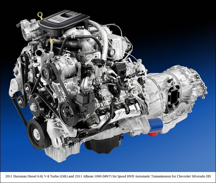 Frequently Asked Questions About the Duramax 6600 Diesel Engine